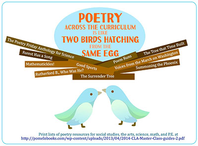 Poetry Across the Curriculum Picture